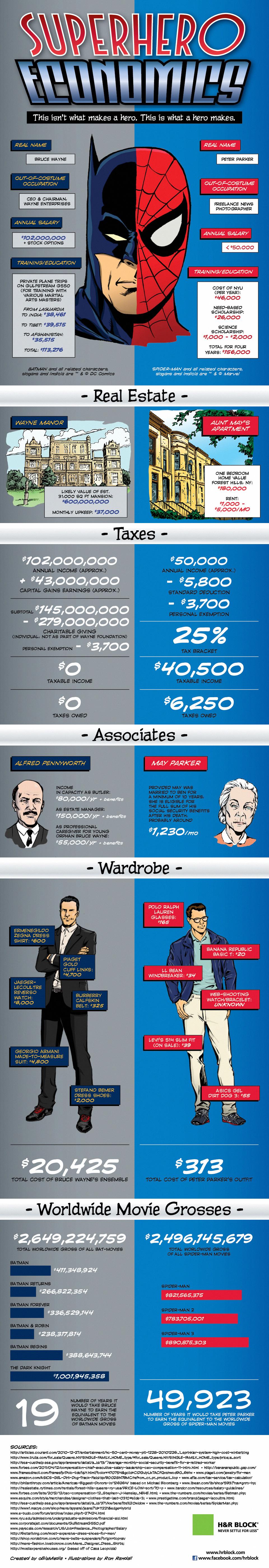 Superhero-Economics.jpg